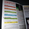 INPUT Magazine  (Volume 1 / Number 43)